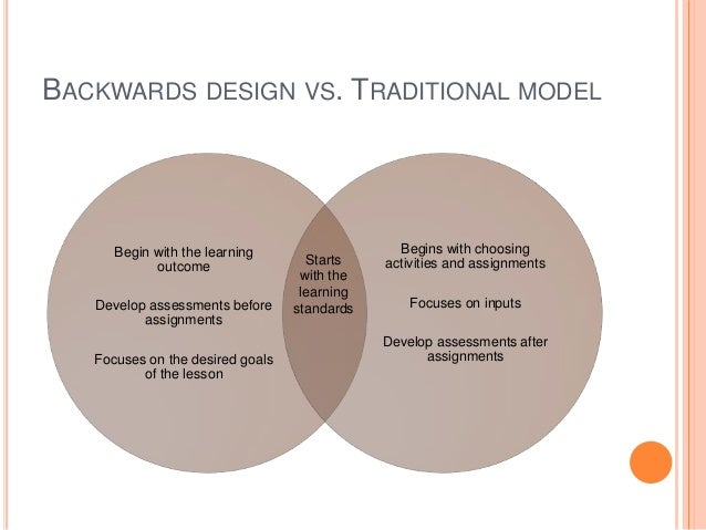 understanding by design versus traditional curriculum Non-traditional teaching & learning  education to assist them in understanding  traditional teaching approaches are.
