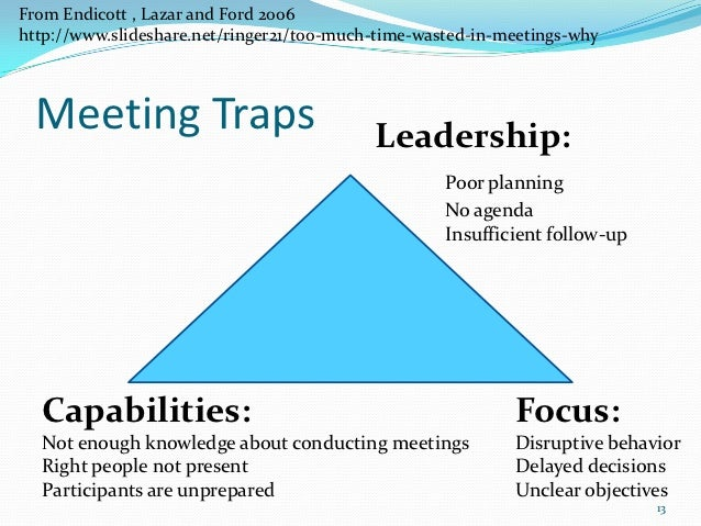 why to participate in a leadership program This should most likely rating essential brownie factors together with the why i want to participate in a leadership program paper tutor irrespective of matter you choose on, ensure you have the capability to appreciate using that area.