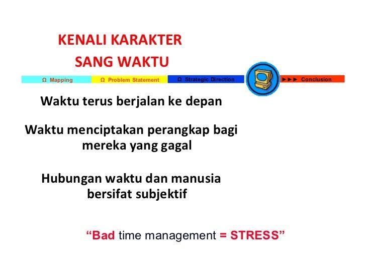 Training Time Management Di Jakarta