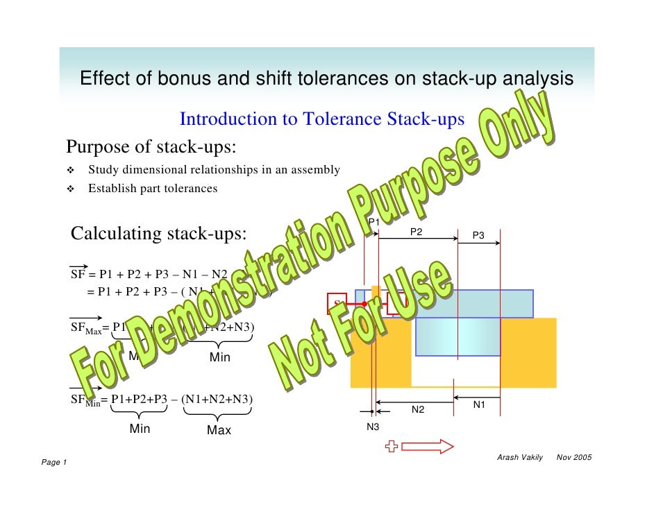 Effect Of Bonus And Shift Tolerances On Stack Up Analysis By Arash Vakily