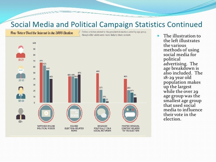 medias impact on politics The influence of mass media on adults is closely related to their influence on young peo ple, and summarizing research on the impact of television.