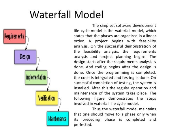 the waterfall model of software development lifecycle What is a software development life cycle developed as a software development life cycle model, waterfall methodology lends itself to waterfall model:.