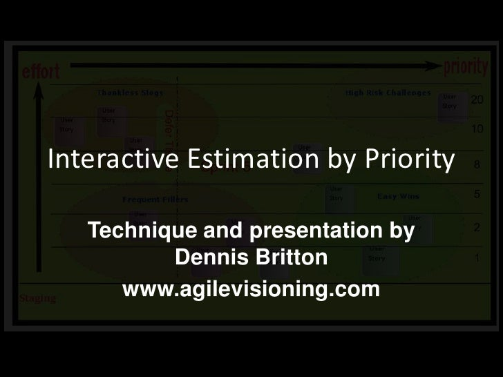 Interactive Estimation by Priority<br />Technique and presentation by Dennis Britton<br />www.agilevisioning.com<br />