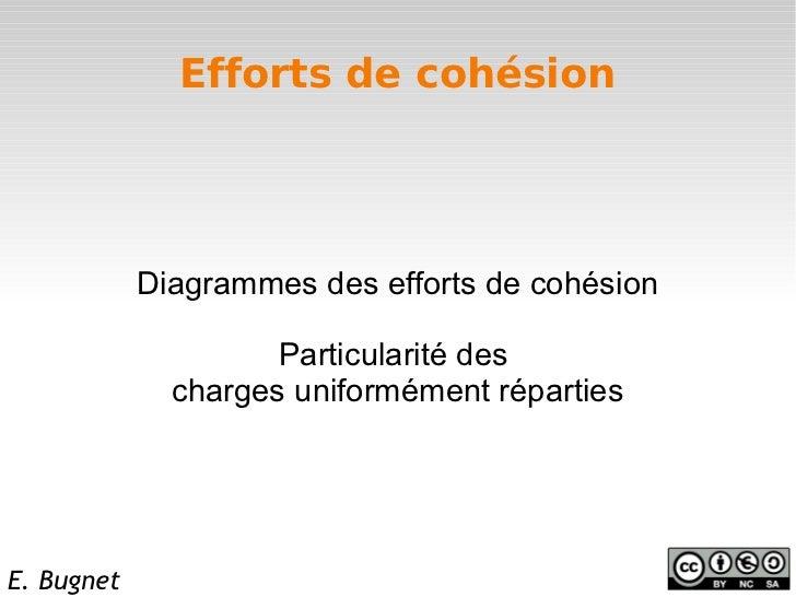 Efforts de cohésion            Diagrammes des efforts de cohésion                     Particularité des              charg...
