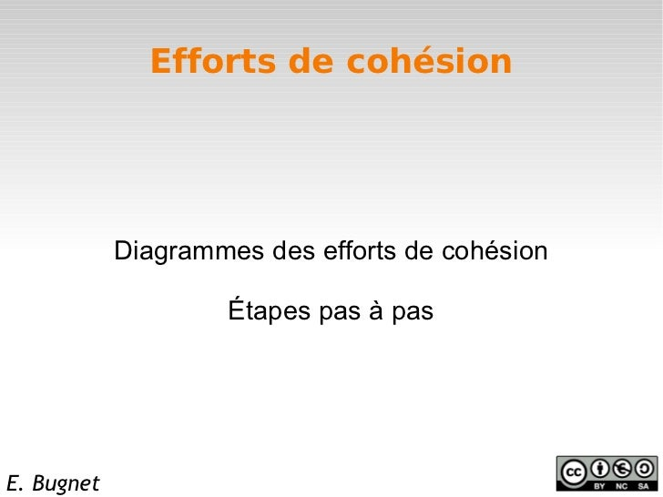 Efforts de cohésion            Diagrammes des efforts de cohésion                    Étapes pas à pasE. Bugnet