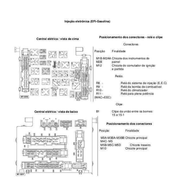 Plano Eléctrico Sistema Inyeccion Multipunto Ford Orion
