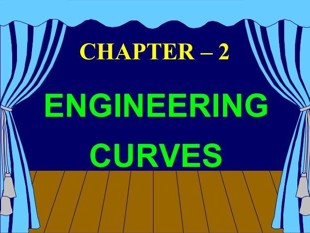 Eg curves