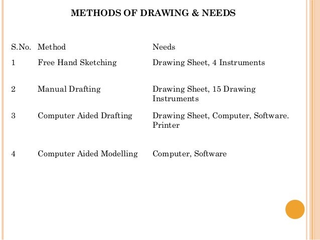 free hand sketching in engineering graphics pdf