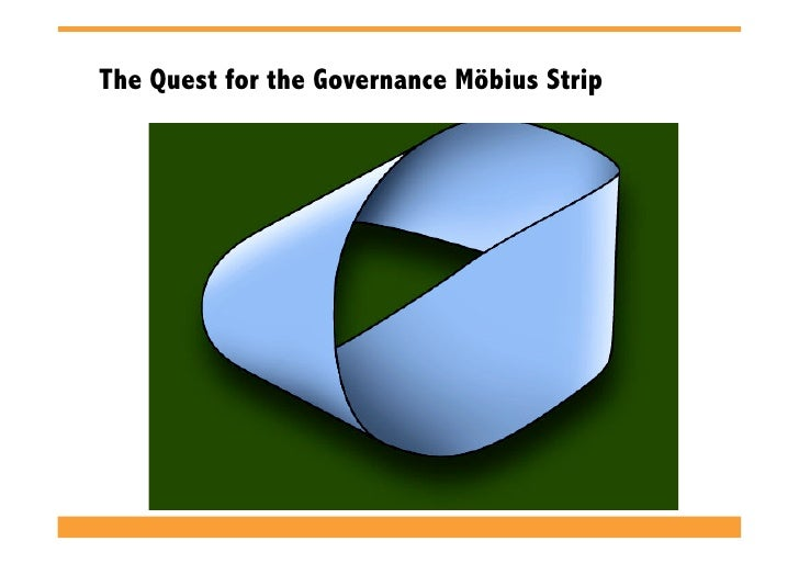 The Quest for the Governance Möbius Strip