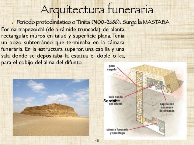 Antiguo egipto for Arquitectura funeraria