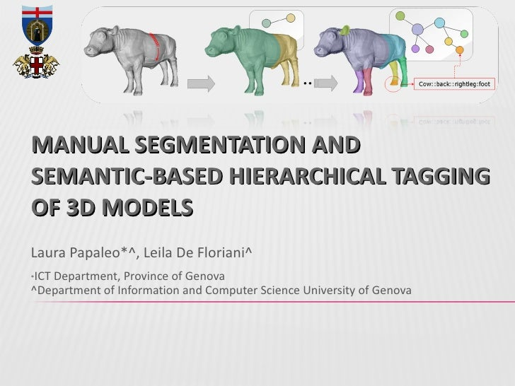 MANUAL SEGMENTATION AND  SEMANTIC-BASED HIERARCHICAL  TAGGING OF 3D MODELS Laura Papaleo*^, Leila De Floriani^ * ICT Depar...