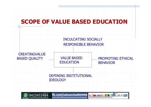 analyse the psychological process moral values and development
