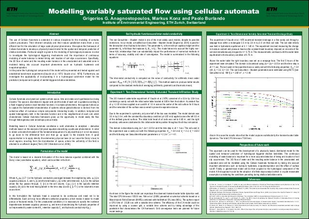 Modelling variably saturated flow using cellular automata Grigorios G. Anagnostopoulos, Markus Konz and Paolo Burlando Ins...