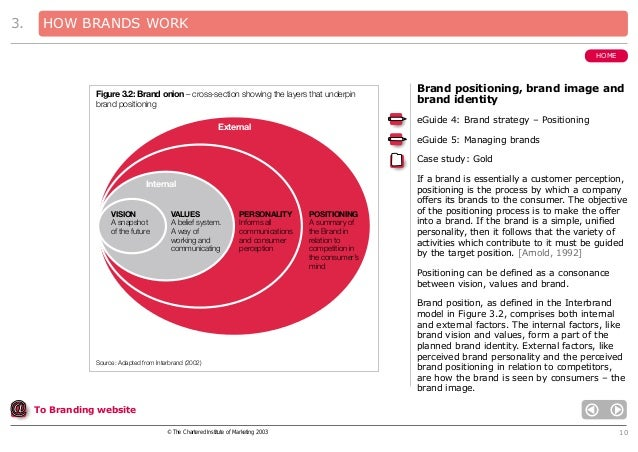 Consumer Benefits Ladder  Brand Strategy