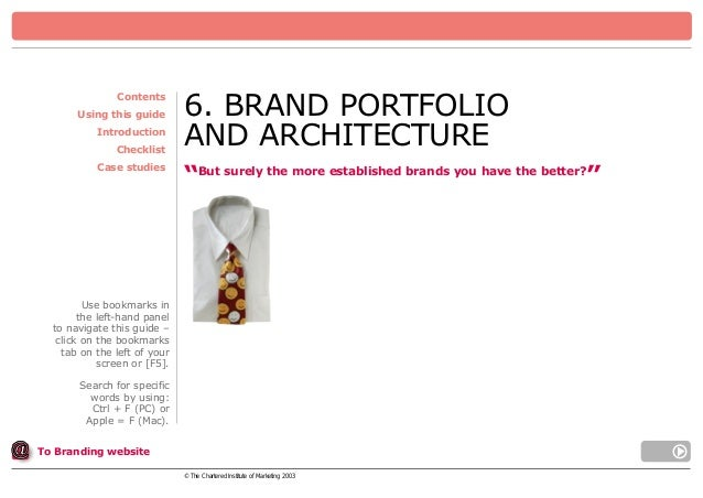 6. BRAND PORTFOLIO & ARCHITECTURE