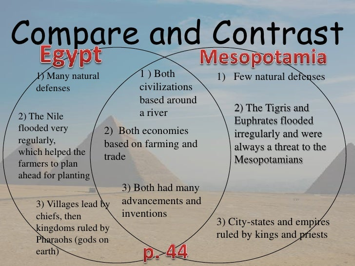 a comparison of the customs in mesopotamia and egypt Ancient egypt and mesopotamia both developed in river valleys these first civilizations in the middle east, mesopotamia between the tigris and euphrates and egypt by.
