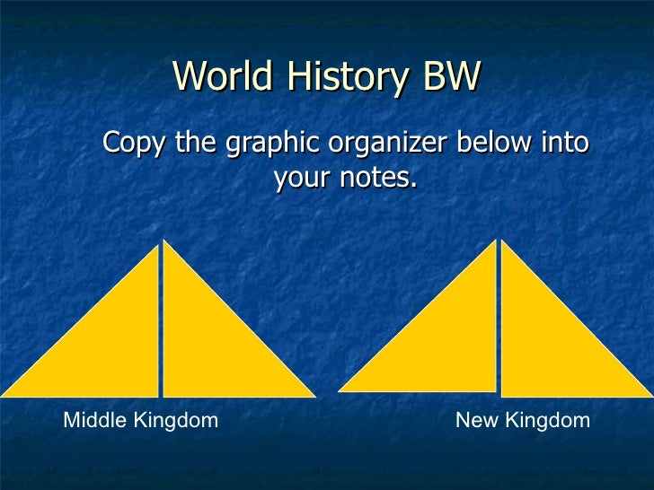 World History BW Copy the graphic organizer below into your notes. Middle Kingdom New Kingdom