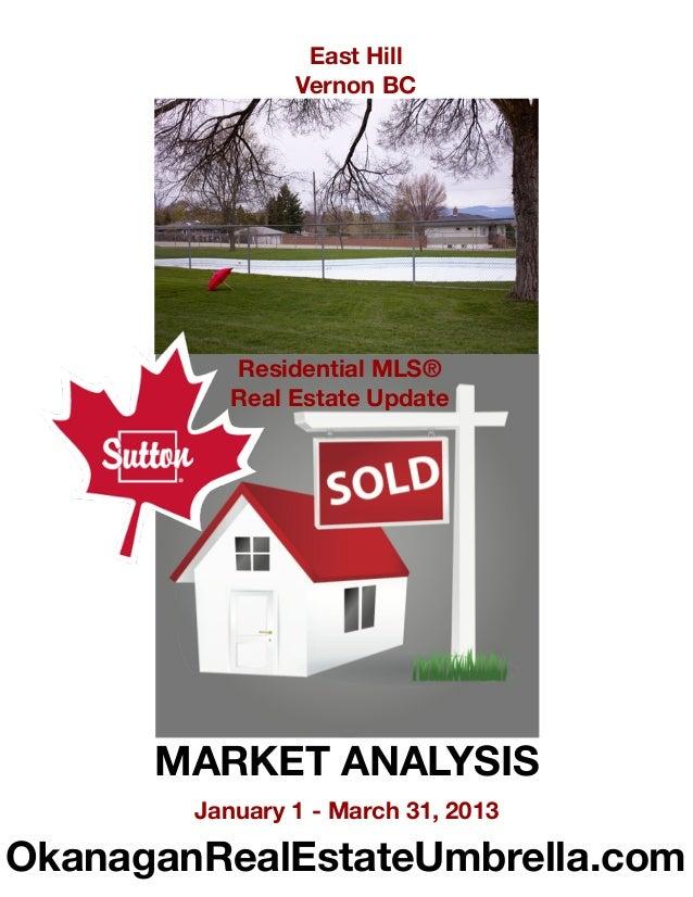 East Hill                Vernon BC           Residential MLS®           Real Estate Update      MARKET ANALYSIS        Jan...