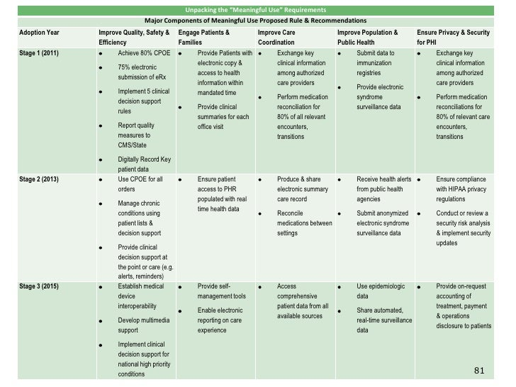 Implementation Plan Template  Plan Template