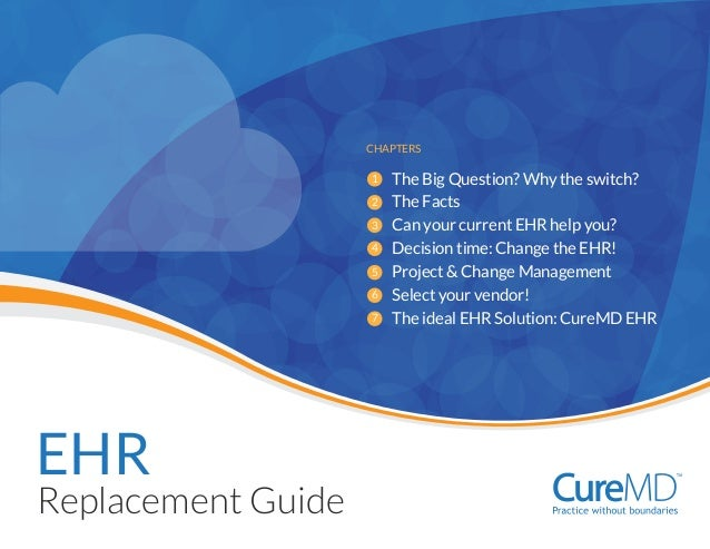 CHAPTERS 1 2 3 4 5 6 7  EHR  Replacement Guide  The Big Question? Why the switch? The Facts Can your current EHR help you?...