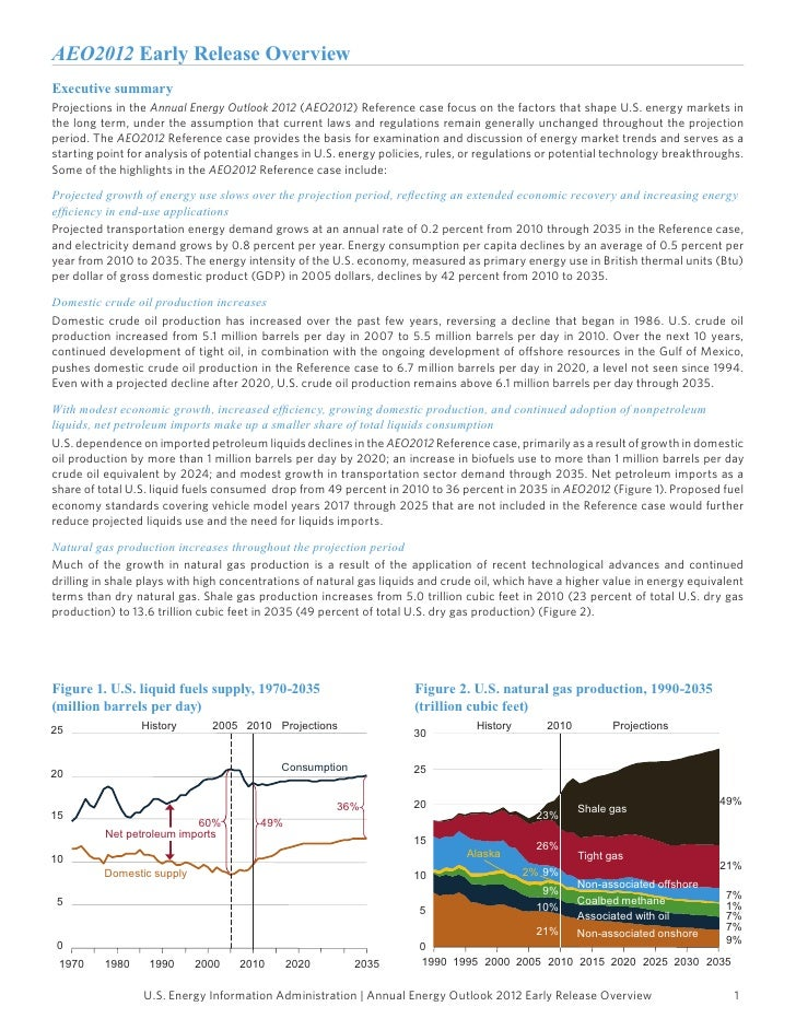 Eia2012 Early Release