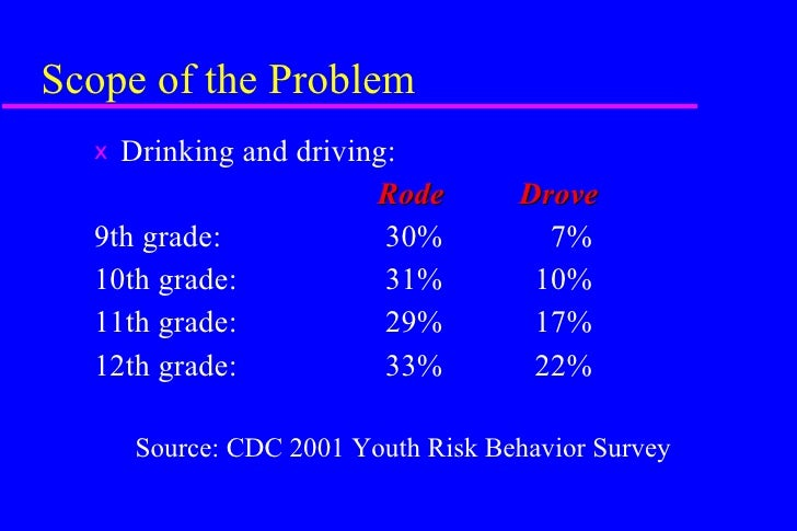 at risk behavior Mental health screenings, risk behavior interventions needed in juvenile justice system date: january 29, 2008 source: lifespan summary: kids who.