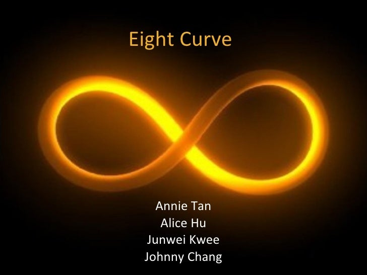 Eight Curve Annie Tan Alice Hu Junwei Kwee Johnny Chang