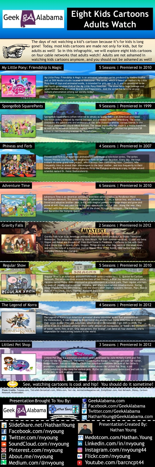 Infographic Brought To You By: The days of not watching a kid's cartoon because it's for kids is long gone! Today, most ki...