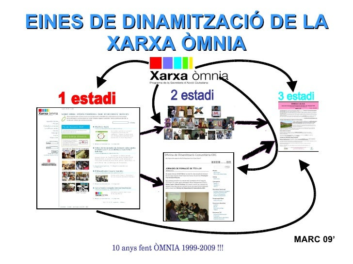 Eines de dinamització Òmnia 09