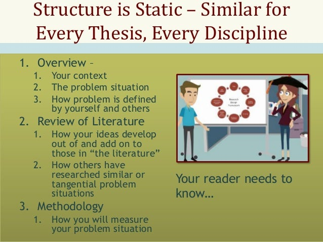 Research methodology for dissertation