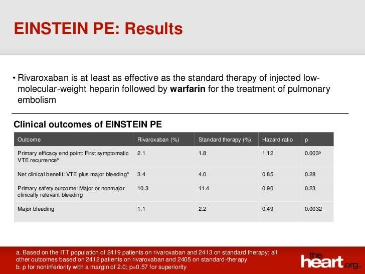 http://image.slidesharecdn.com/einsteinpe-120720104313-phpapp01/95/einstein-pe-trial-summary-results-3-728.jpg?cb=1345195833