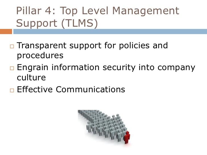 Management Information System of SBI