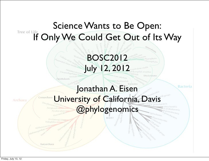 Science Wants to Be Open:                      If Only We Could Get Out of Its Way                                   BOSC2...