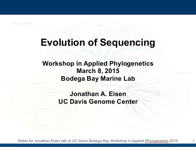 genome sequencing essay Forms contents: essay on the meaning of dna essay on the features of dna essay on the molecular structure of dna essay on the components of dna essay on the essay on dna: meaning, features and forms | genetics article shared the precise sequence of bases carries the genetic information.