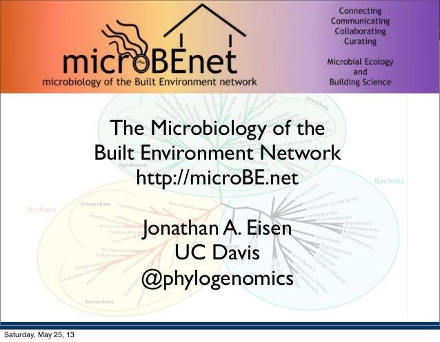 The Microbiology of theBuilt Environment Networkhttp://microBE.netJonathan A. EisenUC Davis@phylogenomicsSaturday, May 25,...