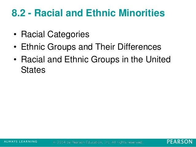 Categories • Ethnic Groups