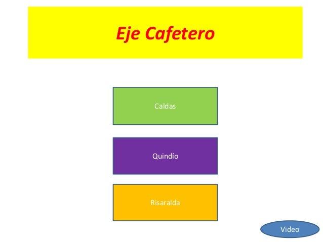 Eje Cafetero Caldas Quindío Risaralda Video