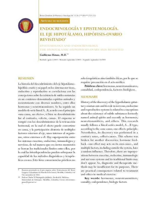 Articulo: Eje Hipotálamo, Hipófisis, Ovario.