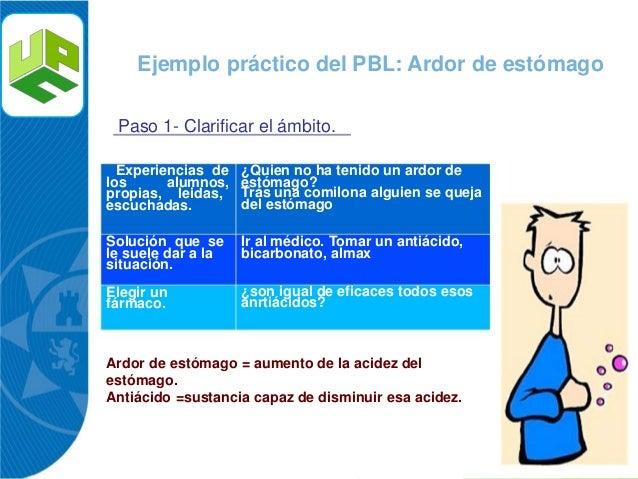 Ejemplo práctico del PBL: Ardor de estómago Paso 1- Clarificar el ámbito.  Experiencias de   ¿Quien no ha tenido un ardor ...