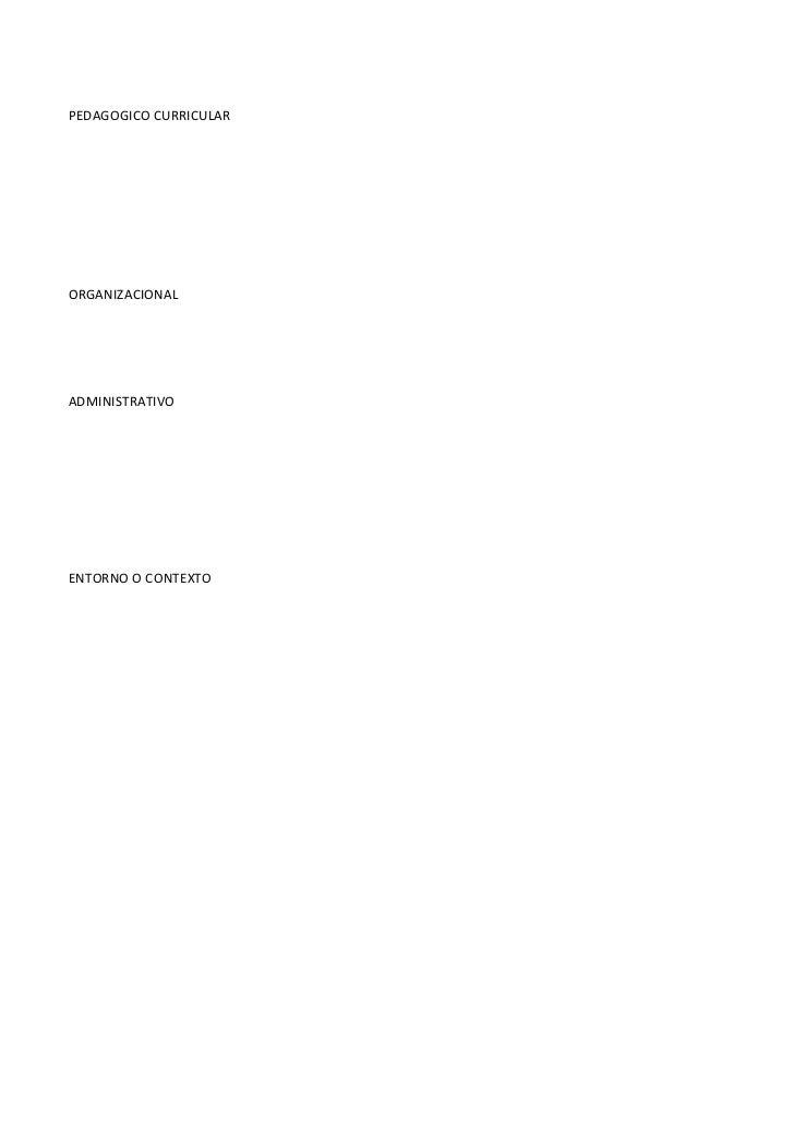 PEDAGOGICO CURRICULAR     ORGANIZACIONAL     ADMINISTRATIVO     ENTORNO O CONTEXTO