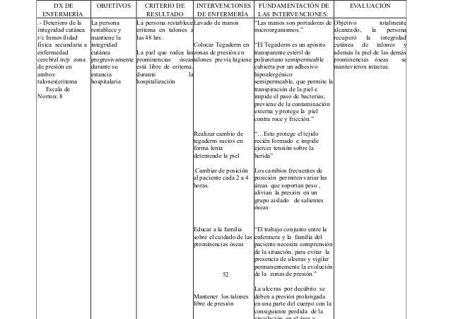 Baño De Regadera Fundamentos De Enfermeria:52 dx de enfermería objetivos criterio de resultado intervenciones de