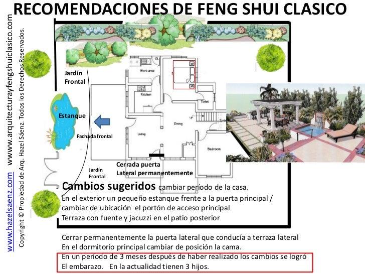 Feng Shui Puerta Del Baño Cerrada:Ejemplo de un analisis de feng shui clasico genuino elaborado por arq