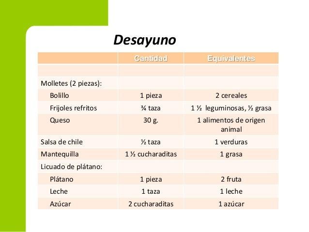 Menus de dieta mediterranea para perder peso diferencia