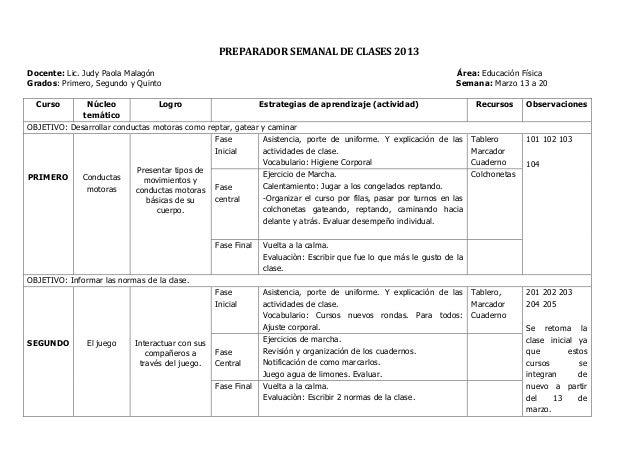 PREPARADOR SEMANAL DE CLASES 2013Docente: Lic. Judy Paola Malagón