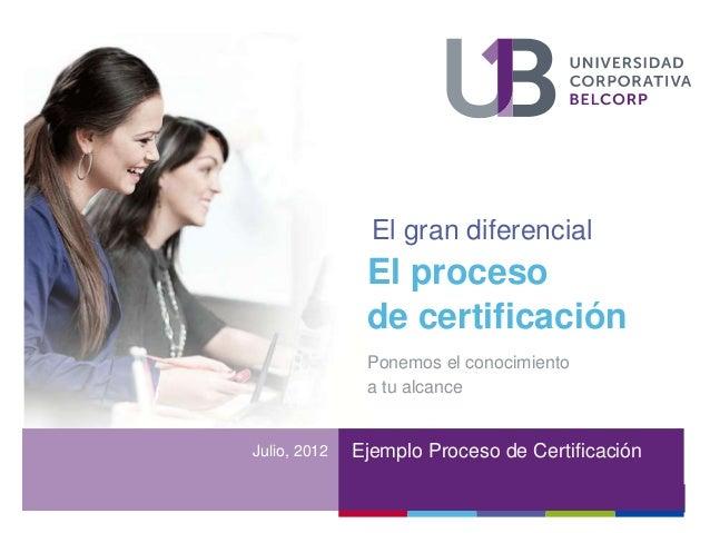 El gran diferencial               El proceso               de certificación               Ponemos el conocimiento