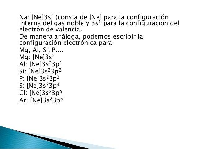 Configuracion electronica de los elementos yahoo dating 2
