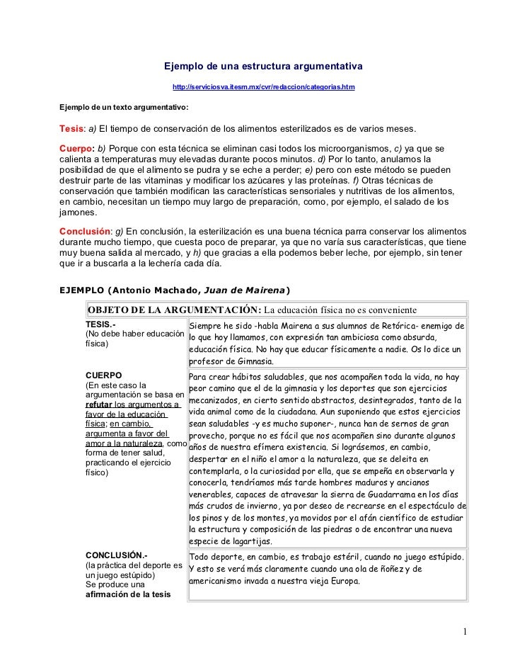 Ejemplo de una estructura argumentativa                             http://serviciosva.itesm.mx/cvr/redaccion/categorias.h...