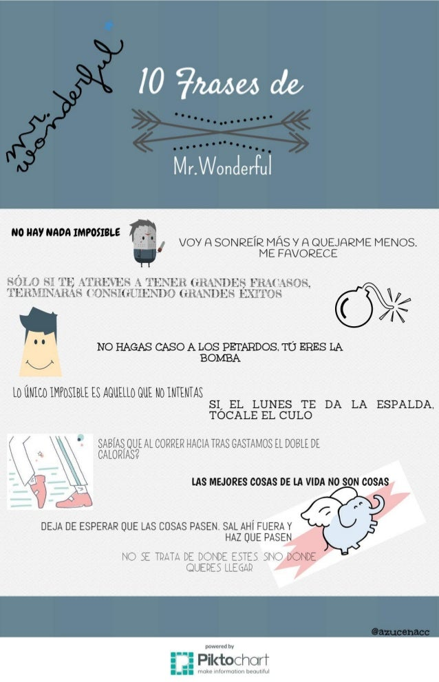 10 Frases De Mr Wonderful