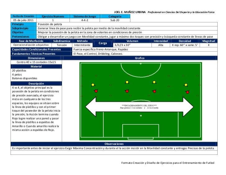 JOEL E. MUÑOZ URBINA Profesional en Ciencias Del Deporte y la Educación FísicaFecha de Creación       Ejercicio Numero    ...