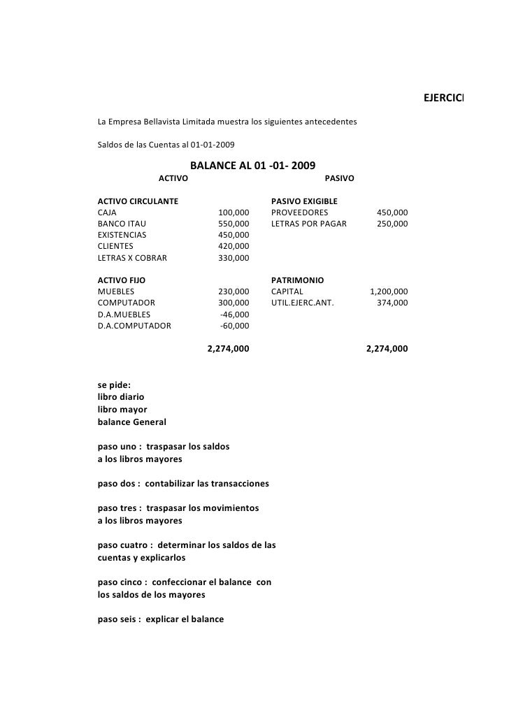 EJERCICIO AYUDA La Empresa Bellavista Limitada muestra los siguientes antecedentes  Saldos de las Cuentas al 01-01-2009   ...
